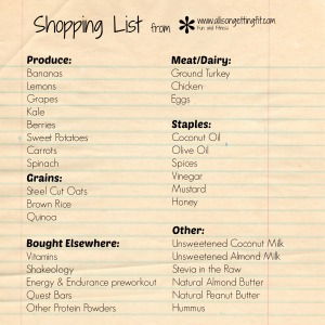 21 day fix shopping list, body beast shopping list,