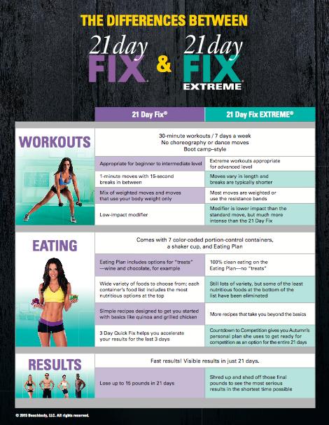 fix vs fix extreme